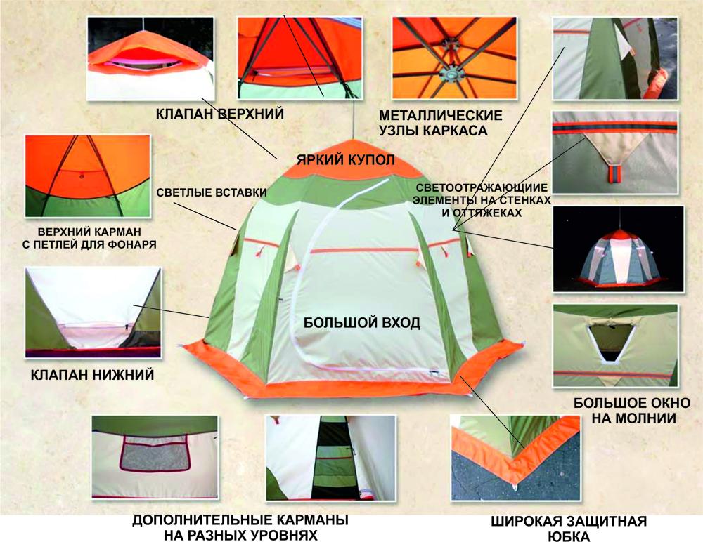 как сложить палатку для рыбалки