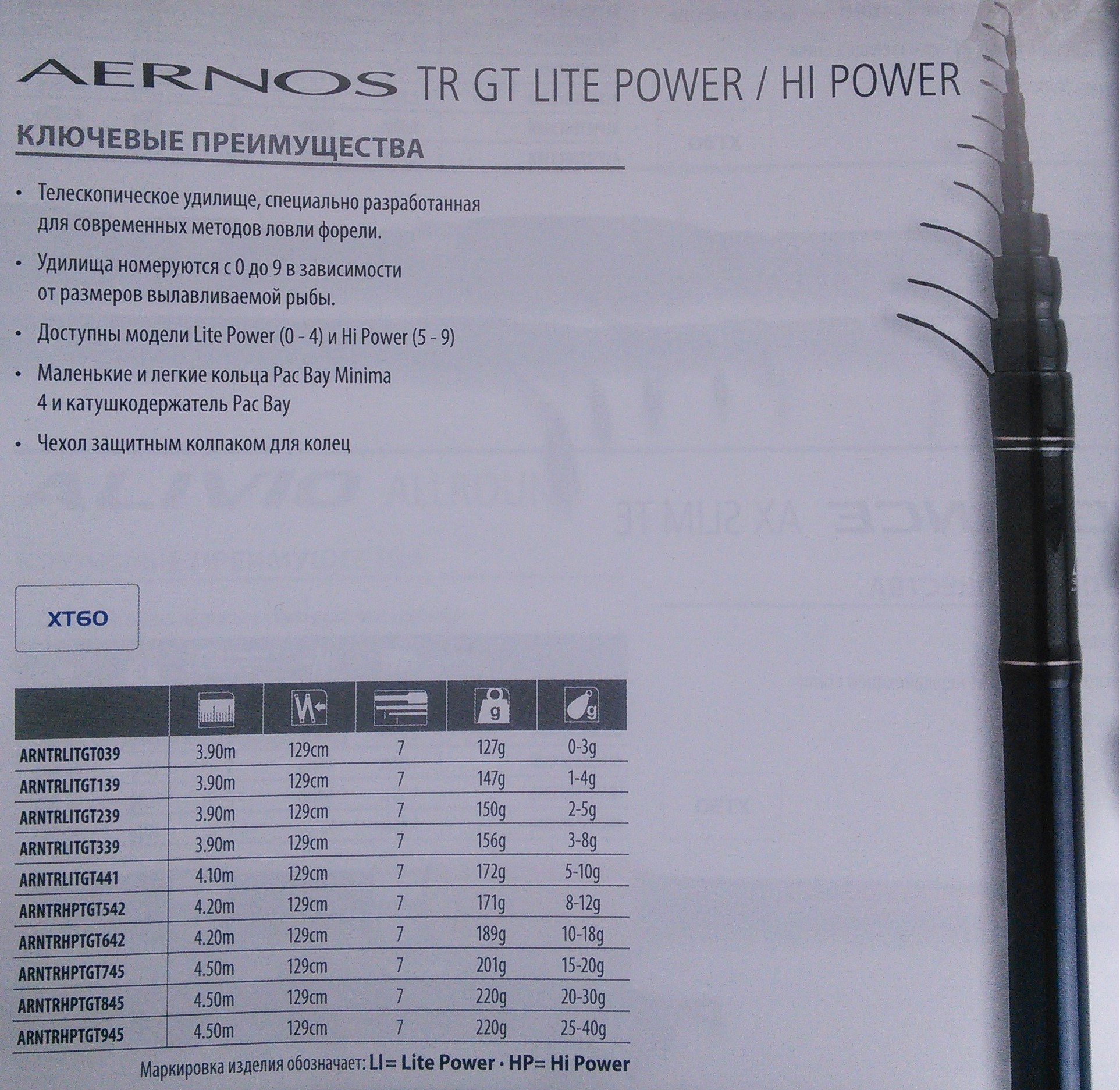 модели LITE POWER